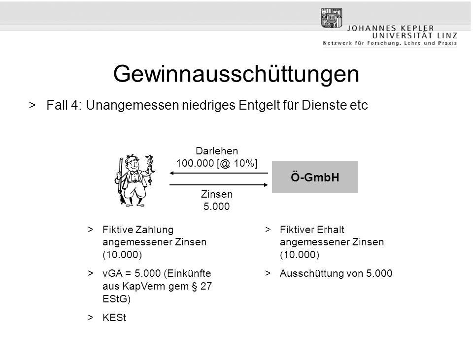 Gewinnausschüttungen >Fall 4: Unangemessen niedriges Entgelt für Dienste etc Zinsen 5.000 Darlehen 100.000 [@ 10%] >Fiktive Zahlung angemessener Zinse