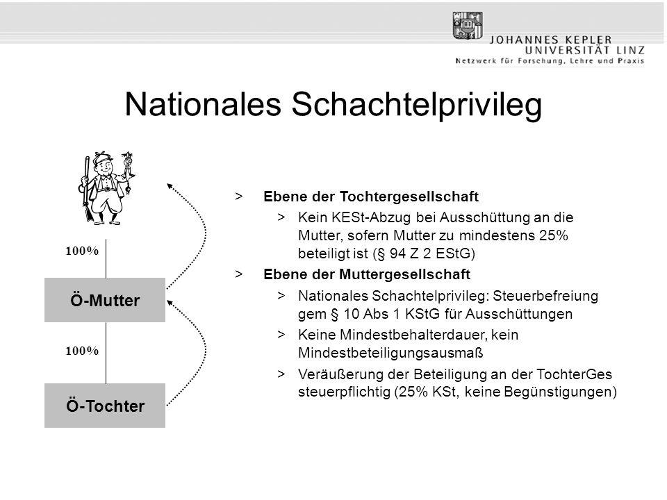 Nationales Schachtelprivileg Ö-Tochter Ö-Mutter 100% >Ebene der Tochtergesellschaft >Kein KESt-Abzug bei Ausschüttung an die Mutter, sofern Mutter zu