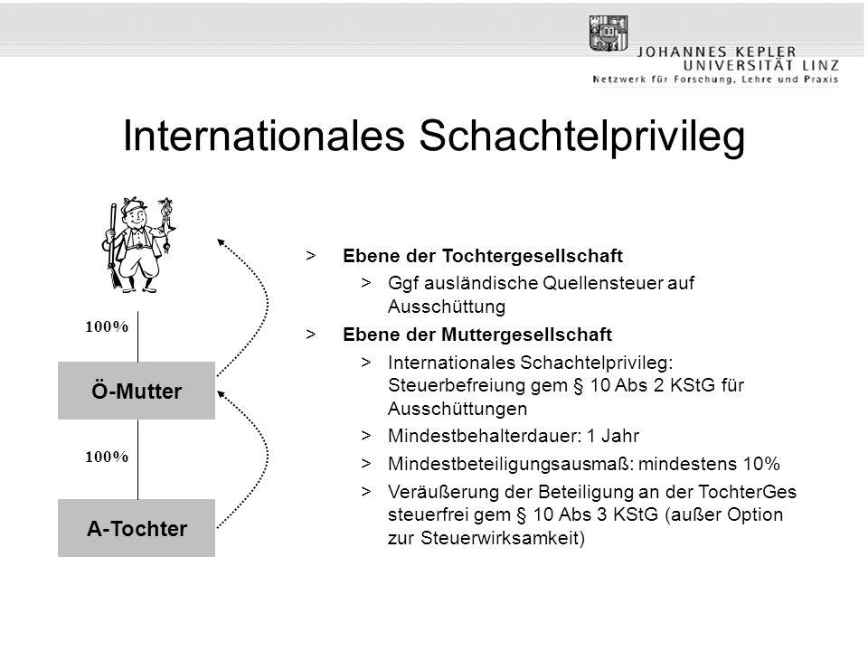 Internationales Schachtelprivileg A-Tochter Ö-Mutter 100% >Ebene der Tochtergesellschaft >Ggf ausländische Quellensteuer auf Ausschüttung >Ebene der M