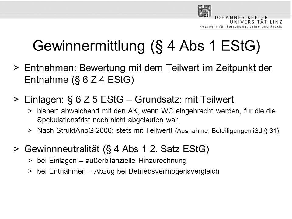 Gewinnermittlung (§ 4 Abs 1 EStG) >Entnahmen: Bewertung mit dem Teilwert im Zeitpunkt der Entnahme (§ 6 Z 4 EStG) >Einlagen: § 6 Z 5 EStG – Grundsatz: