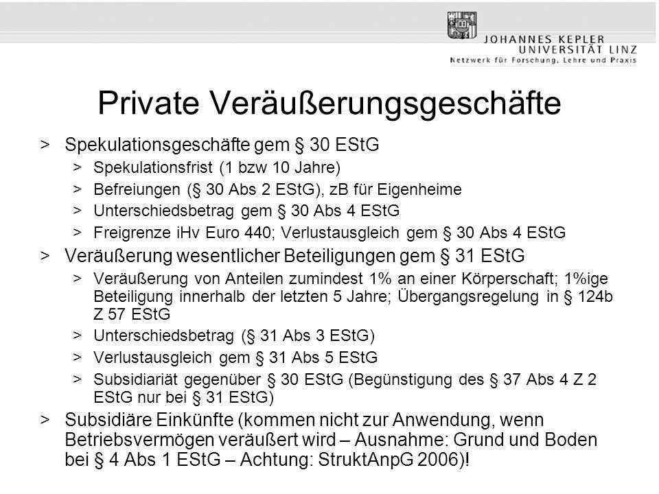 Private Veräußerungsgeschäfte >Spekulationsgeschäfte gem § 30 EStG >Spekulationsfrist (1 bzw 10 Jahre) >Befreiungen (§ 30 Abs 2 EStG), zB für Eigenhei
