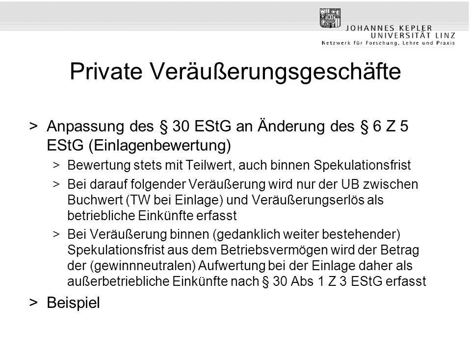 Private Veräußerungsgeschäfte >Anpassung des § 30 EStG an Änderung des § 6 Z 5 EStG (Einlagenbewertung) >Bewertung stets mit Teilwert, auch binnen Spe