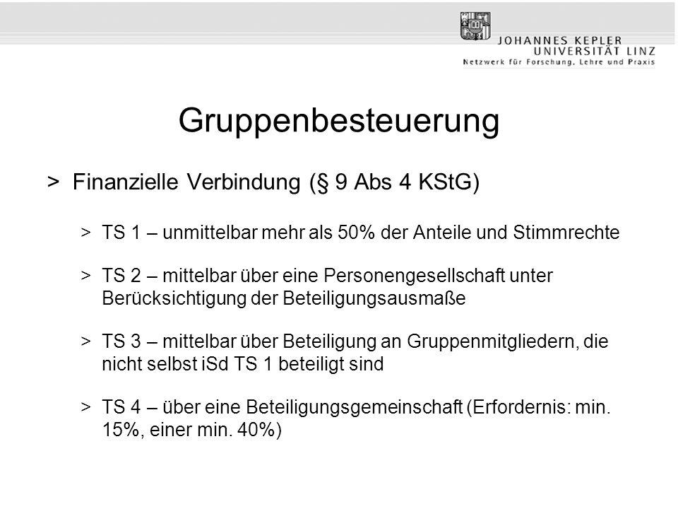 Gruppenbesteuerung >Finanzielle Verbindung (§ 9 Abs 4 KStG) >TS 1 – unmittelbar mehr als 50% der Anteile und Stimmrechte >TS 2 – mittelbar über eine P