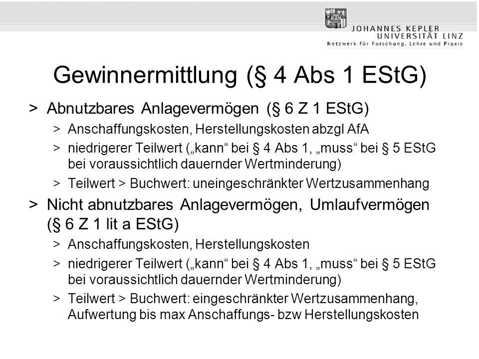 Gewinnermittlung (§ 4 Abs 1 EStG) >Abnutzbares Anlagevermögen (§ 6 Z 1 EStG) >Anschaffungskosten, Herstellungskosten abzgl AfA >niedrigerer Teilwert (kann bei § 4 Abs 1, muss bei § 5 EStG bei voraussichtlich dauernder Wertminderung) >Teilwert > Buchwert: uneingeschränkter Wertzusammenhang >Nicht abnutzbares Anlagevermögen, Umlaufvermögen (§ 6 Z 1 lit a EStG) >Anschaffungskosten, Herstellungskosten >niedrigerer Teilwert (kann bei § 4 Abs 1, muss bei § 5 EStG bei voraussichtlich dauernder Wertminderung) >Teilwert > Buchwert: eingeschränkter Wertzusammenhang, Aufwertung bis max Anschaffungs- bzw Herstellungskosten