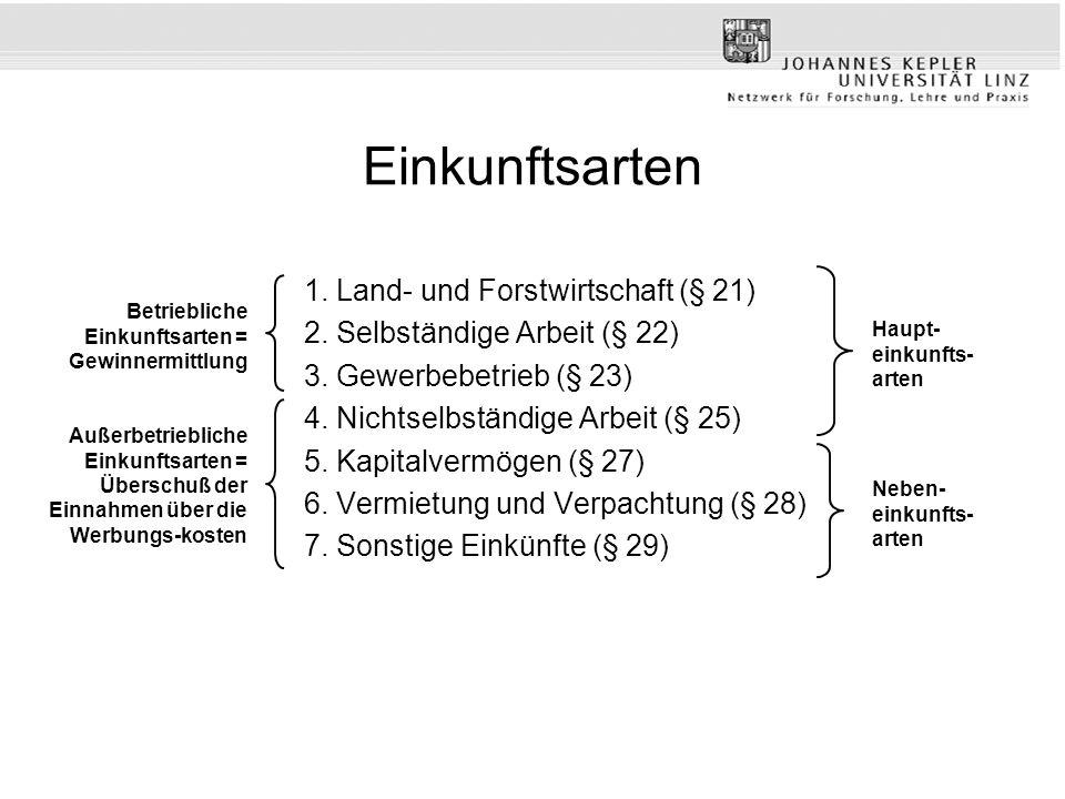 Einkunftsarten 1.Land- und Forstwirtschaft (§ 21) 2.