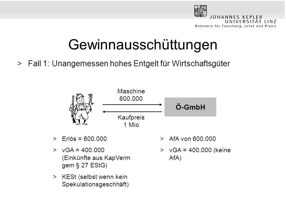 Gewinnausschüttungen >Fall 1: Unangemessen hohes Entgelt für Wirtschaftsgüter Kaufpreis 1 Mio Maschine 600.000 >Erlös = 600.000 >vGA = 400.000 (Einkünfte aus KapVerm gem § 27 EStG) >KESt (selbst wenn kein Spekulationsgeschhäft) Ö-GmbH >AfA von 600.000 >vGA = 400.000 (keine AfA)