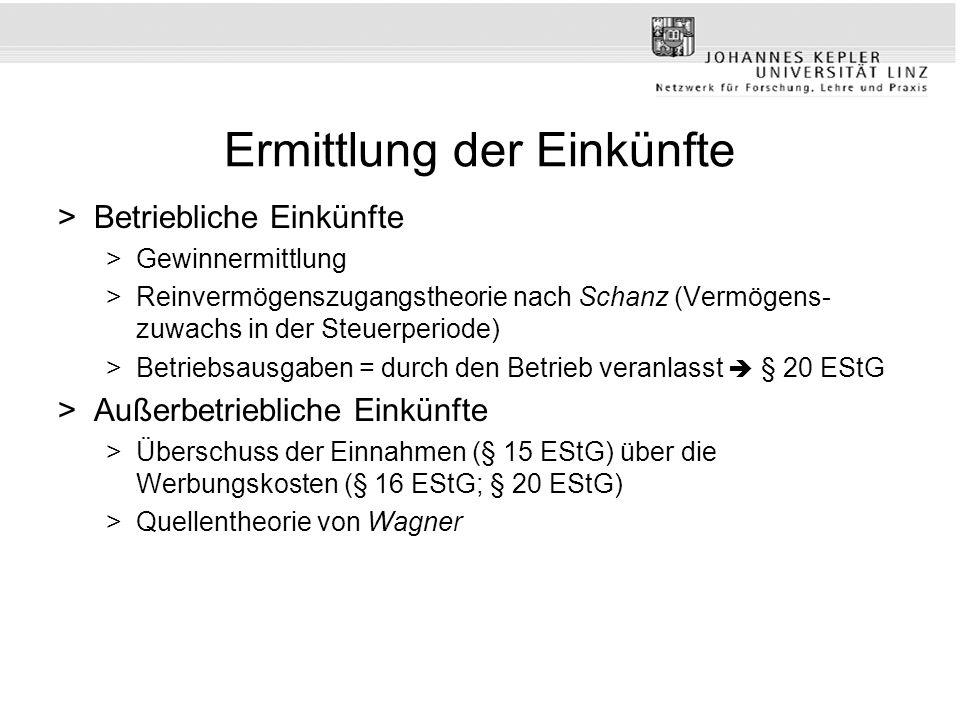 Ermittlung der Einkünfte >Betriebliche Einkünfte >Gewinnermittlung >Reinvermögenszugangstheorie nach Schanz (Vermögens- zuwachs in der Steuerperiode) >Betriebsausgaben = durch den Betrieb veranlasst § 20 EStG >Außerbetriebliche Einkünfte >Überschuss der Einnahmen (§ 15 EStG) über die Werbungskosten (§ 16 EStG; § 20 EStG) >Quellentheorie von Wagner