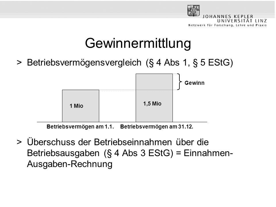 Gewinnermittlung >Betriebsvermögensvergleich (§ 4 Abs 1, § 5 EStG) >Überschuss der Betriebseinnahmen über die Betriebsausgaben (§ 4 Abs 3 EStG) = Einnahmen- Ausgaben-Rechnung Betriebsvermögen am 1.1.