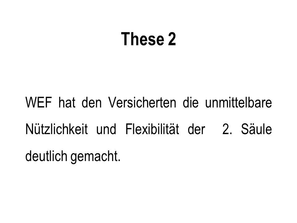 These 2 WEF hat den Versicherten die unmittelbare Nützlichkeit und Flexibilität der 2. Säule deutlich gemacht.