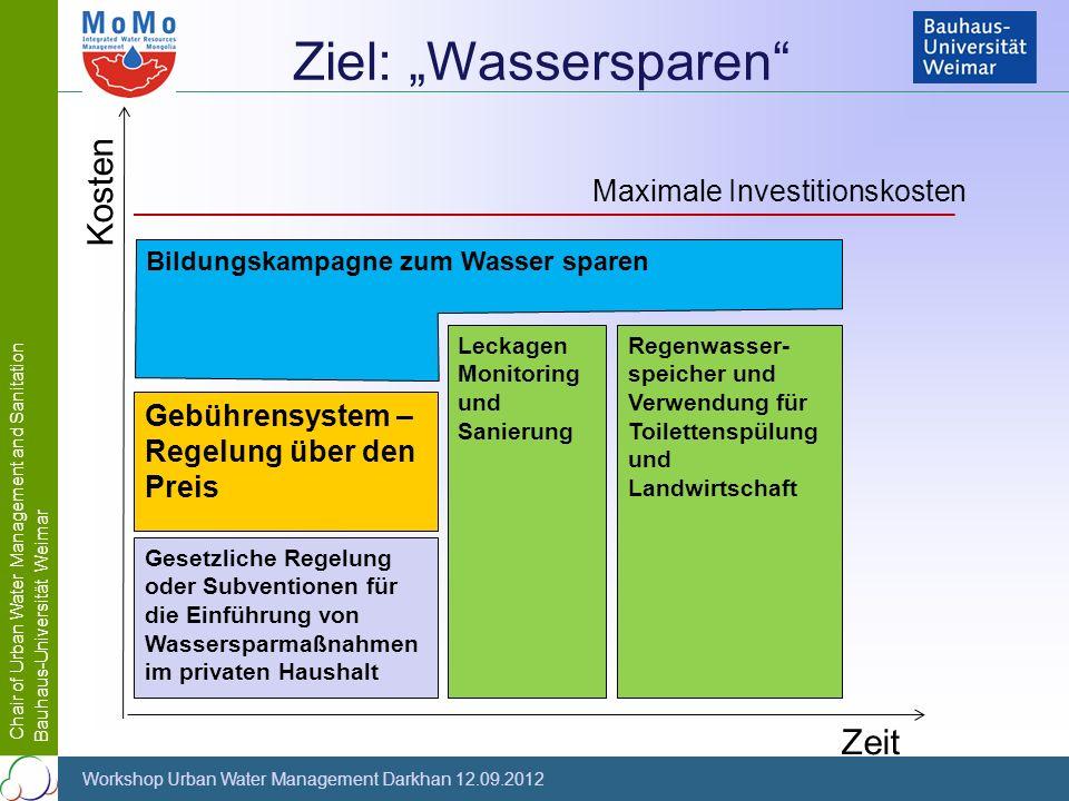 Chair of Urban Water Management and Sanitation Bauhaus-Universität Weimar Workshop Urban Water Management Darkhan 12.09.2012 Ziel: Wassersparen Kosten
