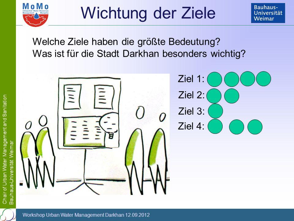 Chair of Urban Water Management and Sanitation Bauhaus-Universität Weimar Workshop Urban Water Management Darkhan 12.09.2012 Wichtung der Ziele Ziel 1