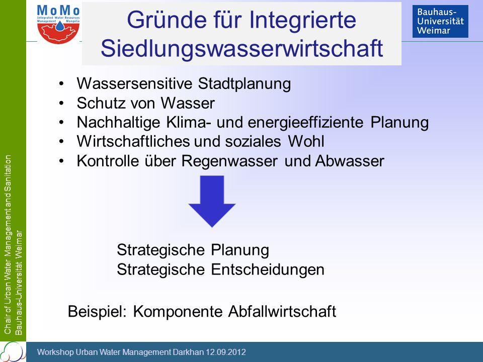 Chair of Urban Water Management and Sanitation Bauhaus-Universität Weimar Workshop Urban Water Management Darkhan 12.09.2012 Gründe für Integrierte Si