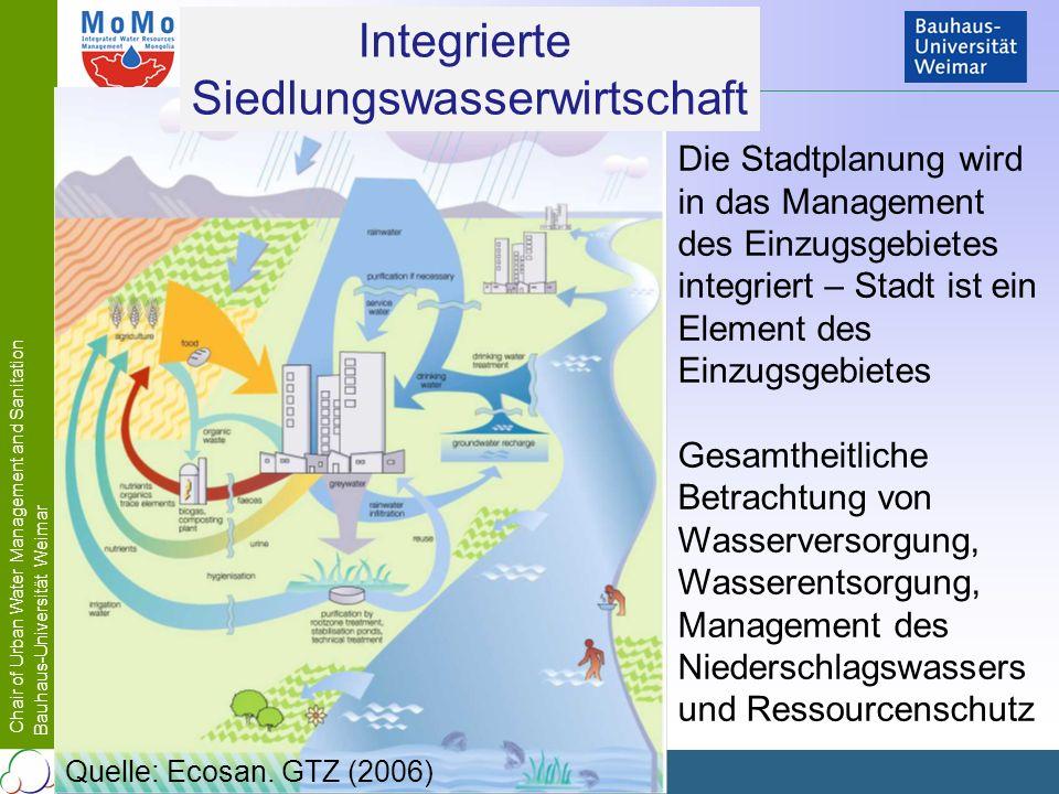 Chair of Urban Water Management and Sanitation Bauhaus-Universität Weimar Workshop Urban Water Management Darkhan 12.09.2012 Integrierte Siedlungswass