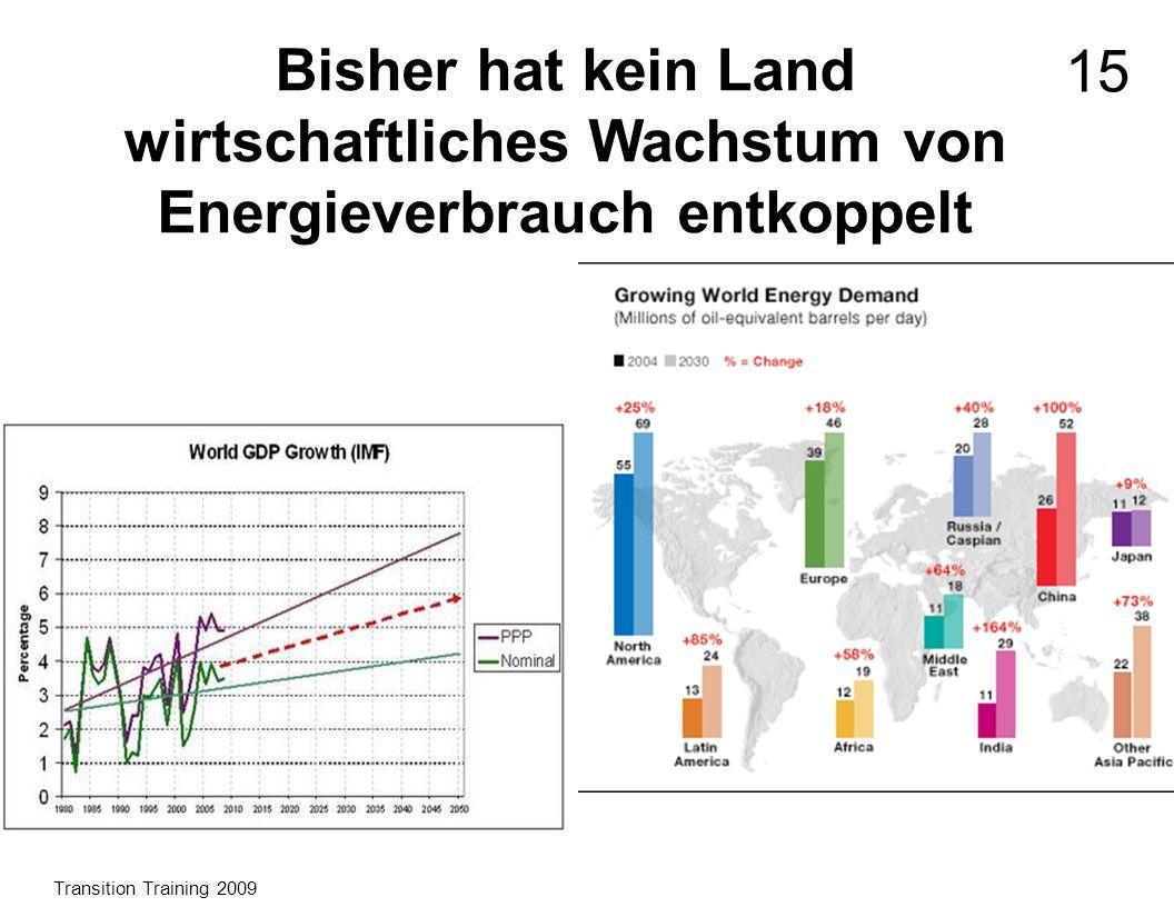 Bisher hat kein Land wirtschaftliches Wachstum von Energieverbrauch entkoppelt Transition Training 2009 15