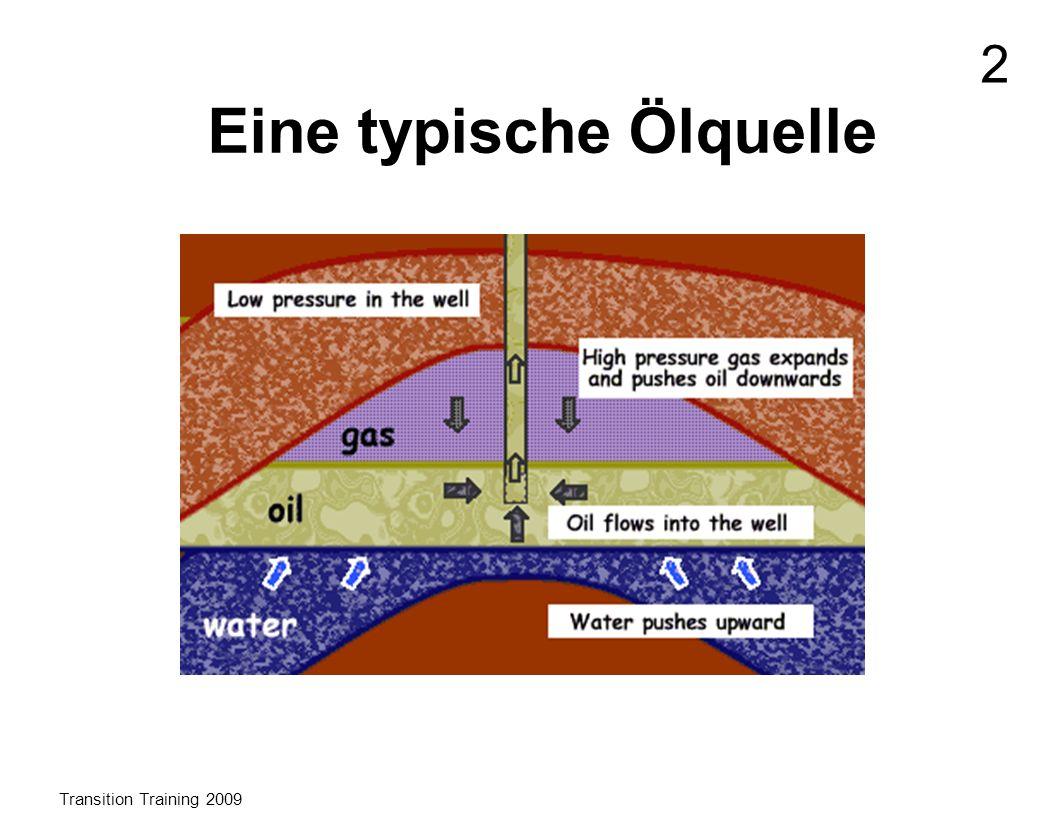 Ölförder-Maximum – Was ist das.Wie eine Ölquelle funktioniert Das Öl steht am Anfang unter Druck.