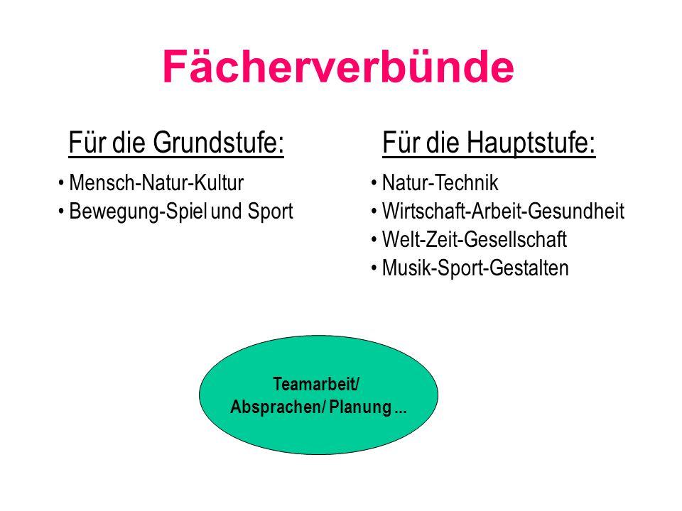 Fächerverbünde Teamarbeit/ Absprachen/ Planung... Für die Grundstufe: Mensch-Natur-Kultur Bewegung-Spiel und Sport Für die Hauptstufe: Natur-Technik W