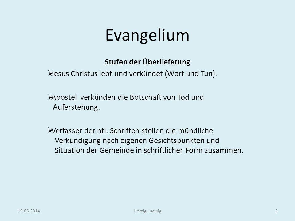 Evangelium Stufen der Überlieferung Jesus Christus lebt und verkündet (Wort und Tun). Apostel verkünden die Botschaft von Tod und Auferstehung. Verfas