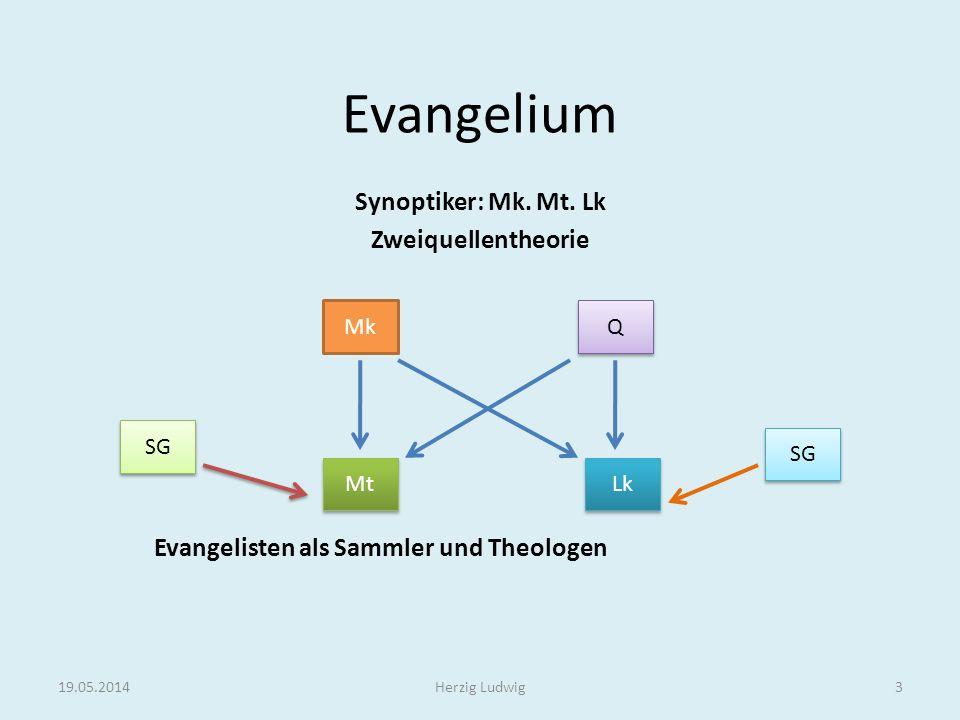 Evangelium Evangelium nach Mt Entstehung: 80/90 n.