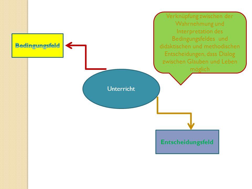 Unterricht Entscheidungsfeld Verknüpfung zwischen der Wahrnehmung und Interpretation des Bedingungsfeldes und didaktischen und methodischen Entscheidu