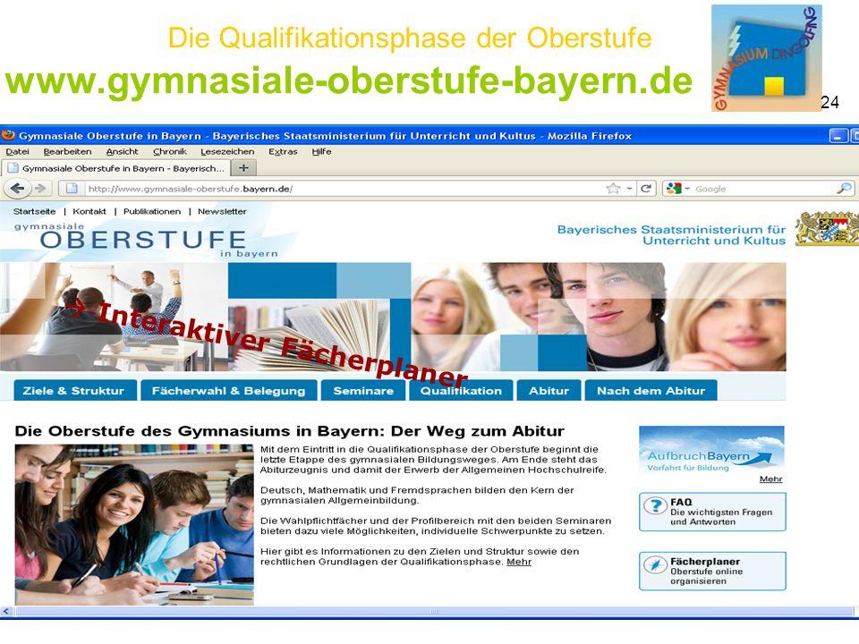 Die Qualifikationsphase der Oberstufe 24 www.gymnasiale-oberstufe-bayern.de Interaktiver Fächerplaner