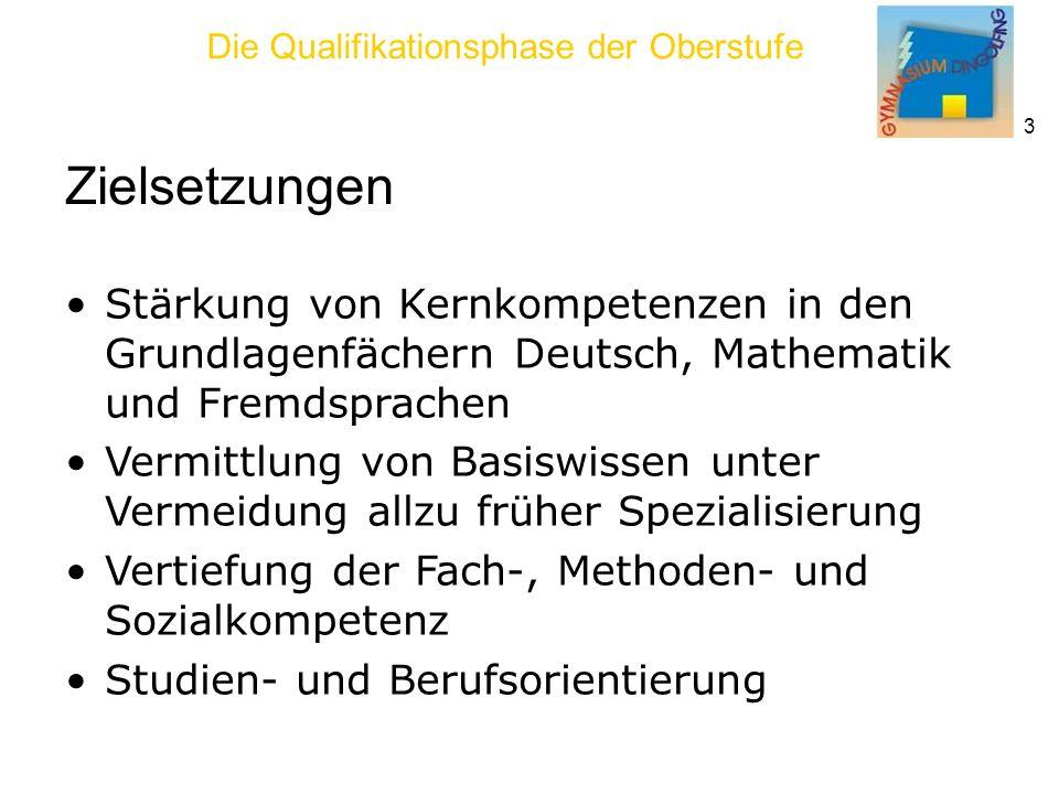 Die Qualifikationsphase der Oberstufe 3 Zielsetzungen Stärkung von Kernkompetenzen in den Grundlagenfächern Deutsch, Mathematik und Fremdsprachen Vermittlung von Basiswissen unter Vermeidung allzu früher Spezialisierung Vertiefung der Fach-, Methoden- und Sozialkompetenz Studien- und Berufsorientierung