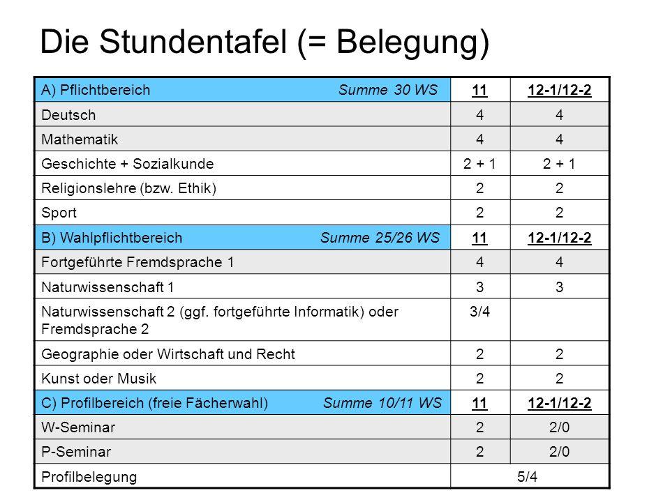 A) Pflichtbereich Summe 30 WS1112-1/12-2 Deutsch44 Mathematik44 Geschichte + Sozialkunde2 + 1 Religionslehre (bzw.