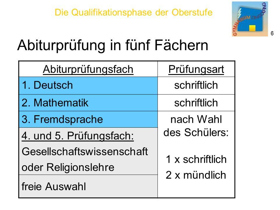 Die Qualifikationsphase der Oberstufe 6 Abiturprüfung in fünf Fächern AbiturprüfungsfachPrüfungsart 1.