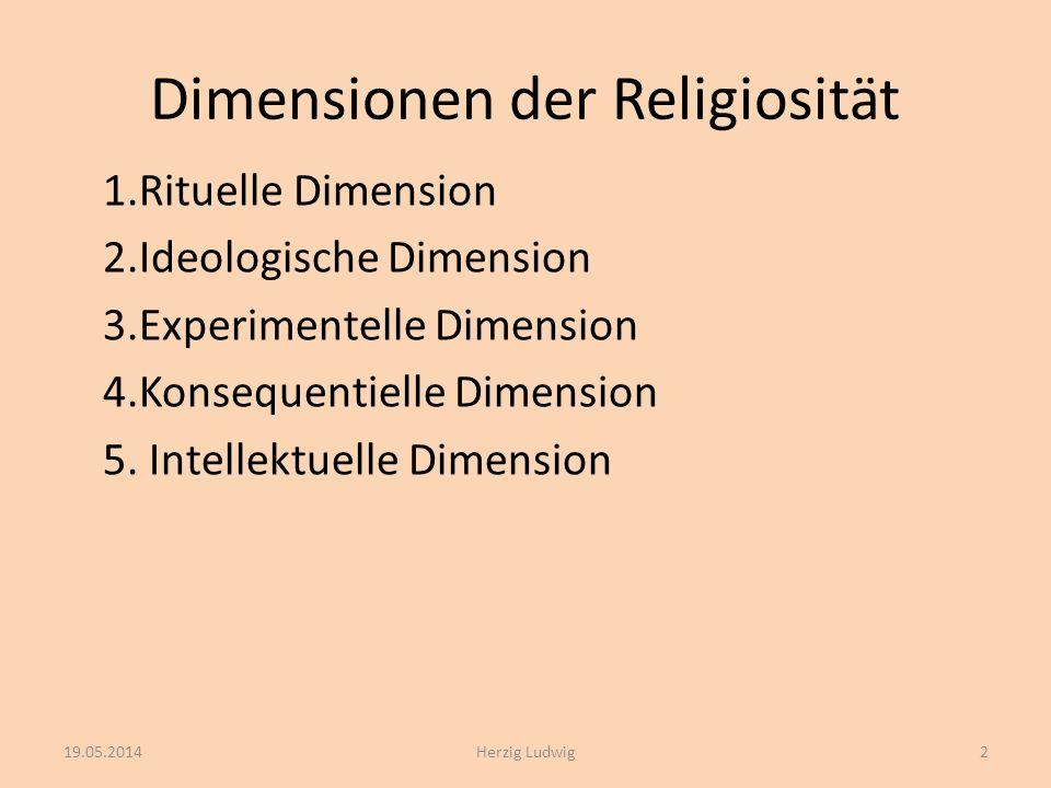 Dimensionen der Religiosität 1.Rituelle Dimension 2.Ideologische Dimension 3.Experimentelle Dimension 4.Konsequentielle Dimension 5. Intellektuelle Di