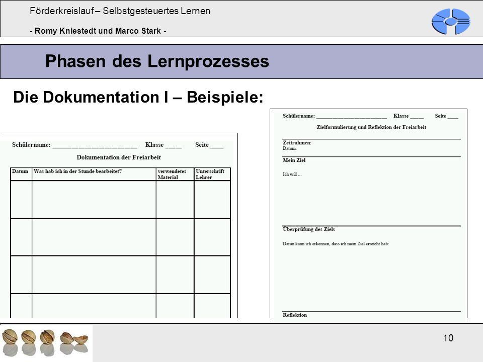 Förderkreislauf – Selbstgesteuertes Lernen - Romy Kniestedt und Marco Stark - 10 Die Dokumentation I – Beispiele: Phasen des Lernprozesses