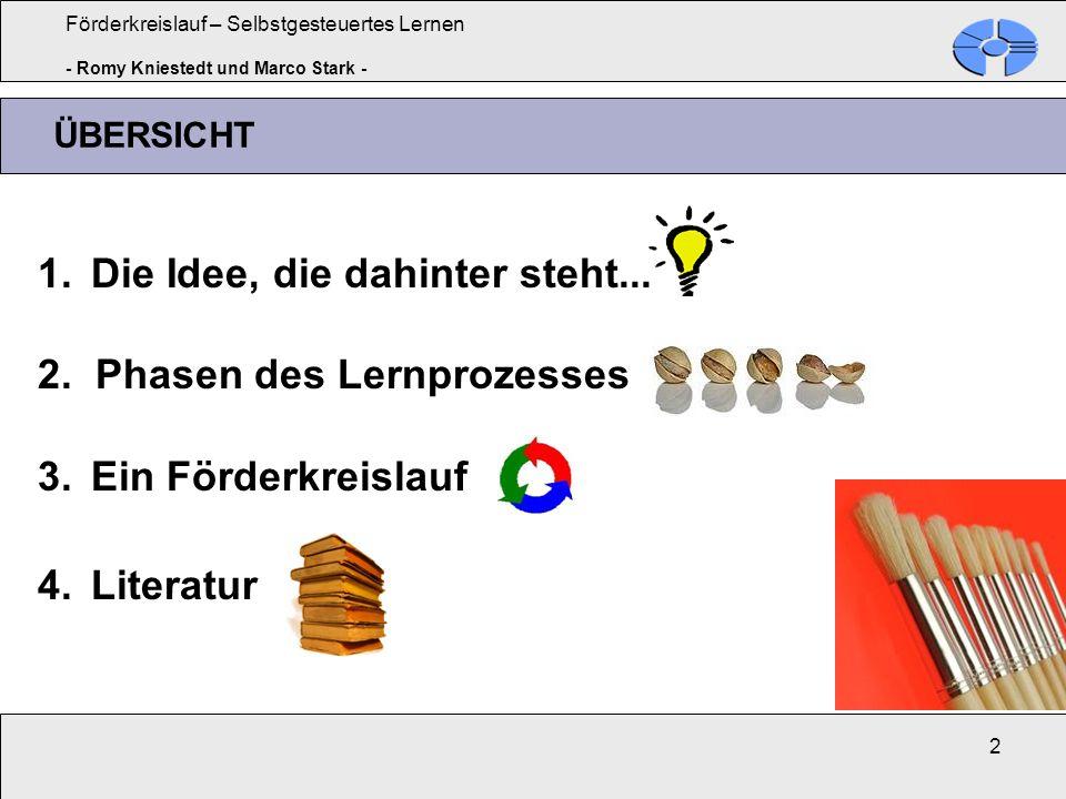 Förderkreislauf – Selbstgesteuertes Lernen - Romy Kniestedt und Marco Stark - 2 ÜBERSICHT 1.Die Idee, die dahinter steht... 2. Phasen des Lernprozesse