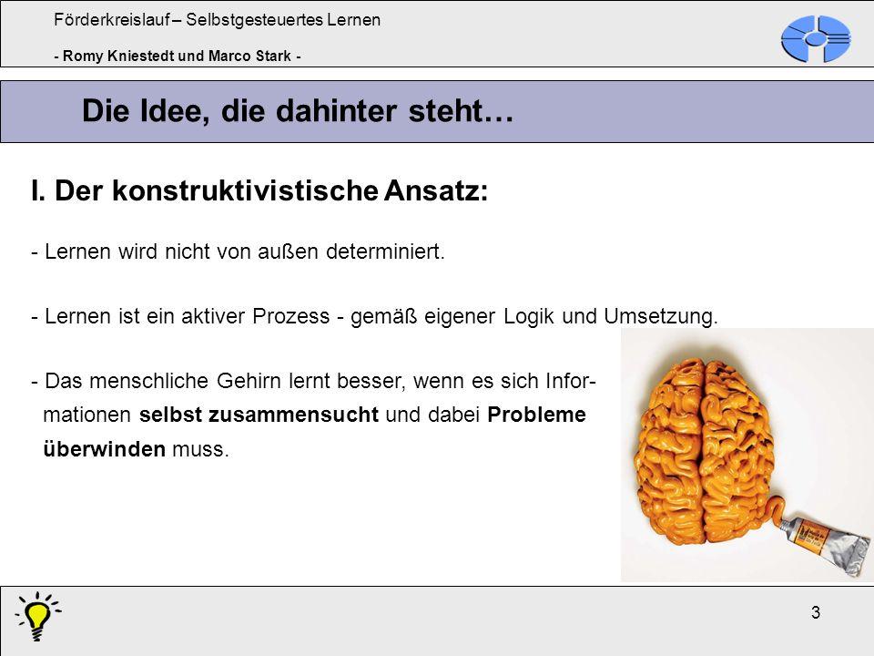 Förderkreislauf – Selbstgesteuertes Lernen - Romy Kniestedt und Marco Stark - 14 Literatur Online im Internet: Available (AVL): Uniform Resource Locator (URL): Langendorf, B.: Lernerfolgskurve (AfL): http://afl.bildung.hessen.de/projekte/qualifizierung/Modul_1_/Basismodul_1__04_- _05.11.05_/08_Lernerfolgskurve.pdf (zuletzt aufgerufen am 02.03.07) Maitzen, C.: Förderkreislauf Selbstgesteuertes Lernen: http://region.bildung.hessen.de/marburg/Projekte/material/SINUS/SINUS_Forderkreislauf_Selbst reguliertes_Lernen.pdf (zuletzt aufgerufen am 02.03.07) Ohne Verfasser: Der Förderkreislauf: http://buf.bildung.hessen.de/material/Forderkreis.doc (zuletzt aufgerufen am 02.03.07) Spinath, B.: Schüler motivieren sich selbst, in: Diagnostizieren und Fördern (Friedrich Jahresheft 2006), Selze 2006