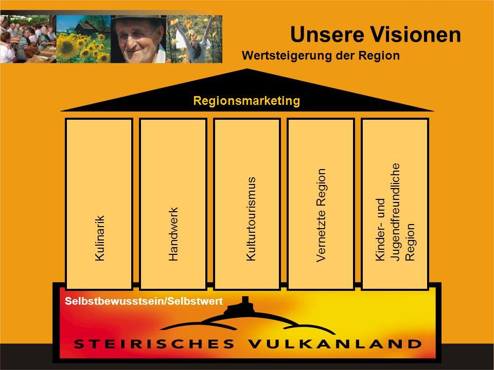 KulinarikHandwerkKulturtourismus Vernetzte Region Kinder- und Jugendfreundliche Region Regionsmarketing Wertsteigerung der Region Selbstbewusstsein/Se