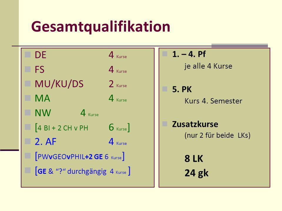 Gesamtqualifikation DE4 Kurse FS 4 Kurse MU/KU/DS2 Kurse MA4 Kurse NW4 Kurse [ 4 BI + 2 CH v PH 6 Kurse ] 2. AF4 Kurse [ PWvGEOvPHIL+2 GE 6 Kurse ] [