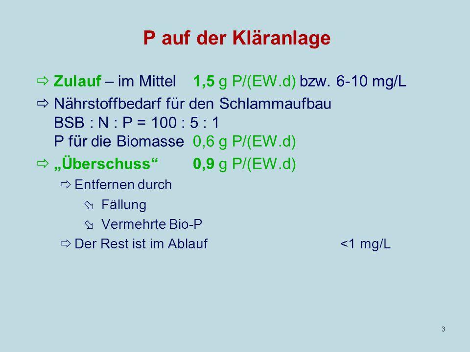 3 P auf der Kläranlage Zulauf – im Mittel 1,5 g P/(EW.d) bzw.