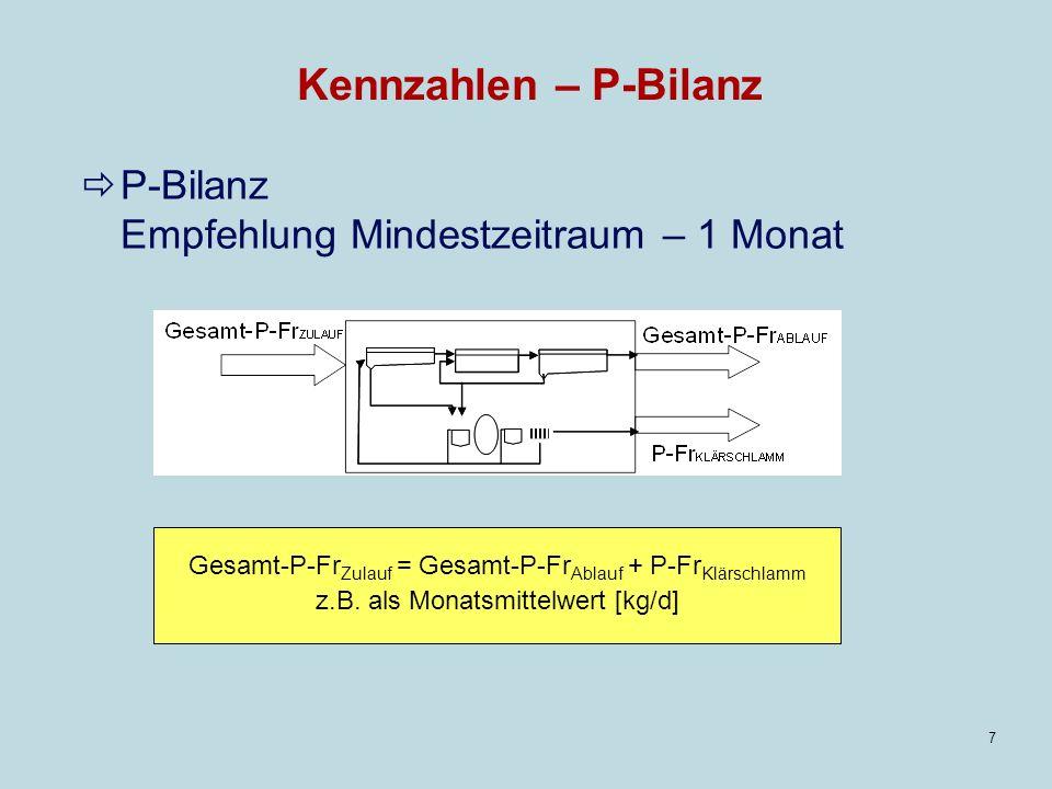 7 Kennzahlen – P-Bilanz P-Bilanz Empfehlung Mindestzeitraum – 1 Monat Gesamt-P-Fr Zulauf = Gesamt-P-Fr Ablauf + P-Fr Klärschlamm z.B.