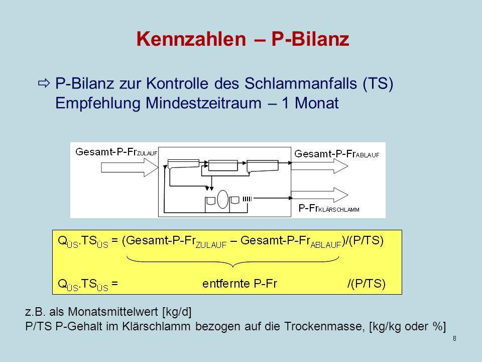 8 Kennzahlen – P-Bilanz P-Bilanz zur Kontrolle des Schlammanfalls (TS) Empfehlung Mindestzeitraum – 1 Monat z.B.