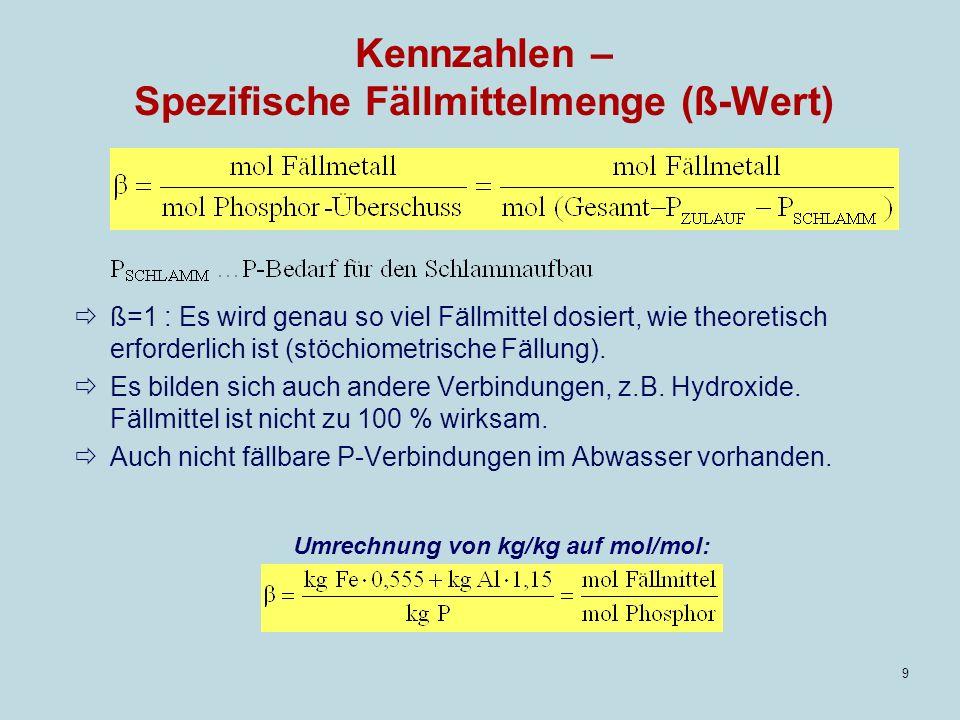 9 Kennzahlen – Spezifische Fällmittelmenge (ß-Wert) ß=1 : Es wird genau so viel Fällmittel dosiert, wie theoretisch erforderlich ist (stöchiometrische Fällung).