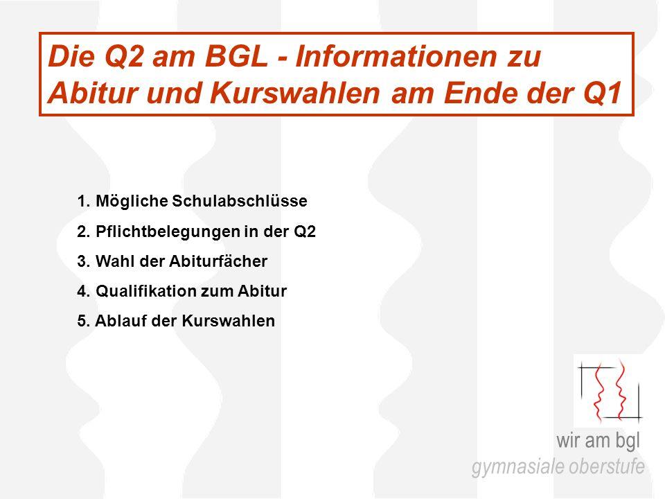 Die Q2 am BGL - Informationen zu Abitur und Kurswahlen am Ende der Q1 1. Mögliche Schulabschlüsse 2. Pflichtbelegungen in der Q2 3. Wahl der Abiturfäc