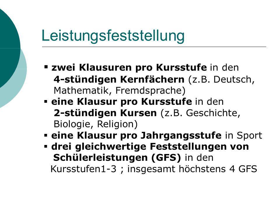 zwei Klausuren pro Kursstufe in den 4-stündigen Kernfächern (z.B. Deutsch, Mathematik, Fremdsprache) eine Klausur pro Kursstufe in den 2-stündigen Kur