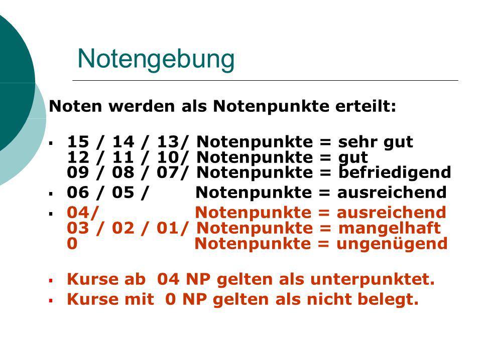 Notengebung Noten werden als Notenpunkte erteilt: 15 / 14 / 13/ Notenpunkte = sehr gut 12 / 11 / 10/ Notenpunkte = gut 09 / 08 / 07/ Notenpunkte = befriedigend 06 / 05 / Notenpunkte = ausreichend 04/ Notenpunkte = ausreichend 03 / 02 / 01/ Notenpunkte = mangelhaft 0 Notenpunkte = ungenügend Kurse ab 04 NP gelten als unterpunktet.