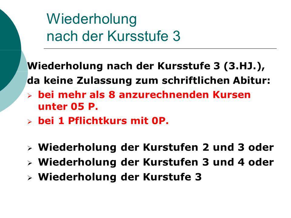 Wiederholung nach der Kursstufe 3 Wiederholung nach der Kursstufe 3 (3.HJ.), da keine Zulassung zum schriftlichen Abitur: bei mehr als 8 anzurechnenden Kursen unter 05 P.