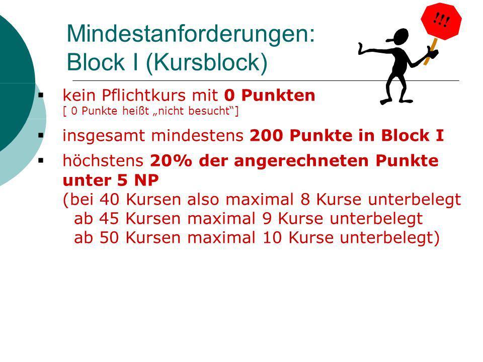 Mindestanforderungen: Block I (Kursblock) kein Pflichtkurs mit 0 Punkten [ 0 Punkte heißt nicht besucht] insgesamt mindestens 200 Punkte in Block I höchstens 20% der angerechneten Punkte unter 5 NP (bei 40 Kursen also maximal 8 Kurse unterbelegt ab 45 Kursen maximal 9 Kurse unterbelegt ab 50 Kursen maximal 10 Kurse unterbelegt) !!!