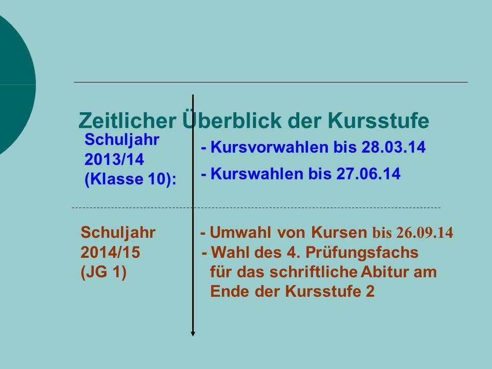 Zeitlicher Überblick der Kursstufe Schuljahr 2013/14 (Klasse 10): Schuljahr 2014/15 (JG 1) - Kursvorwahlen bis 28.03.14 - Kurswahlen bis 27.06.14 - Umwahl von Kursen bis 26.09.14 - Wahl des 4.