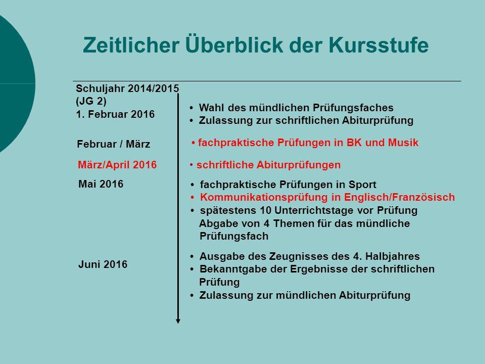 Juni 2016 Mai 2016 fachpraktische Prüfungen in Sport Kommunikationsprüfung in Englisch/Französisch spätestens 10 Unterrichtstage vor Prüfung Abgabe von 4 Themen für das mündliche Prüfungsfach Ausgabe des Zeugnisses des 4.