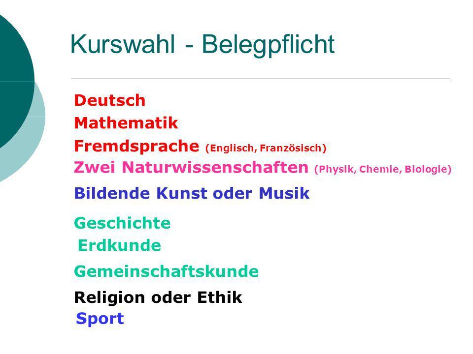 Kurswahl - Belegpflicht Zwei Naturwissenschaften (Physik, Chemie, Biologie) Bildende Kunst oder Musik Geschichte Erdkunde Gemeinschaftskunde Religion oder Ethik Sport Deutsch Mathematik Fremdsprache (Englisch, Französisch)