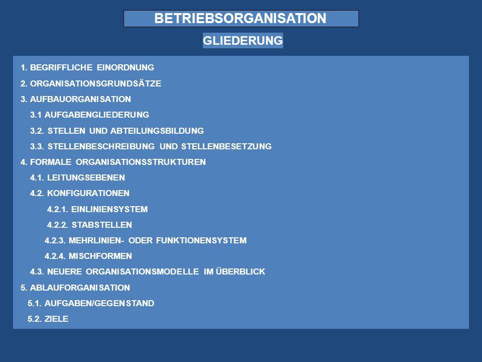 BETRIEBSORGANISATION GLIEDERUNG 1.BEGRIFFLICHE EINORDNUNG 2.