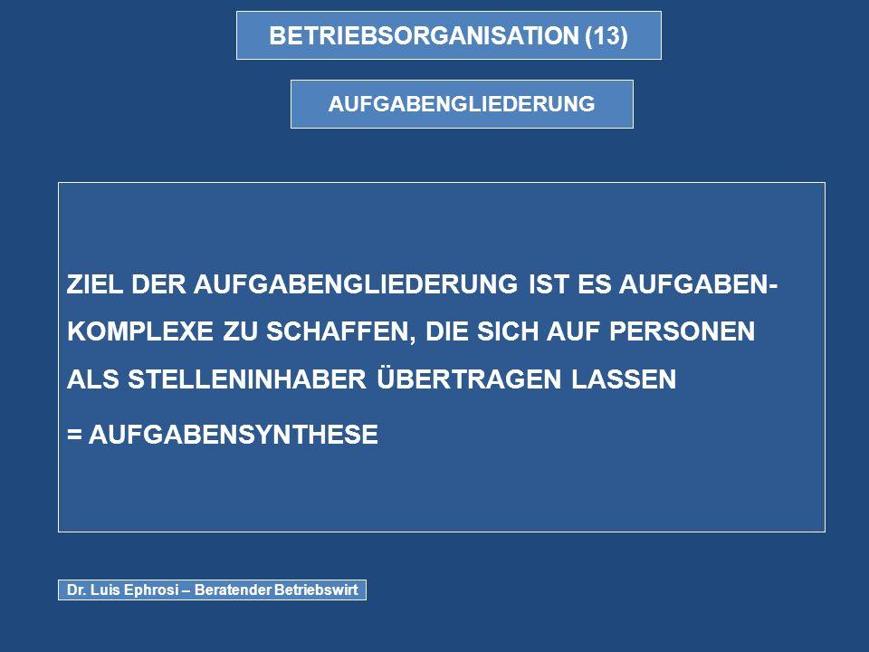 BETRIEBSORGANISATION (13) AUFGABENGLIEDERUNG ZIEL DER AUFGABENGLIEDERUNG IST ES AUFGABEN- KOMPLEXE ZU SCHAFFEN, DIE SICH AUF PERSONEN ALS STELLENINHABER ÜBERTRAGEN LASSEN = AUFGABENSYNTHESE Dr.
