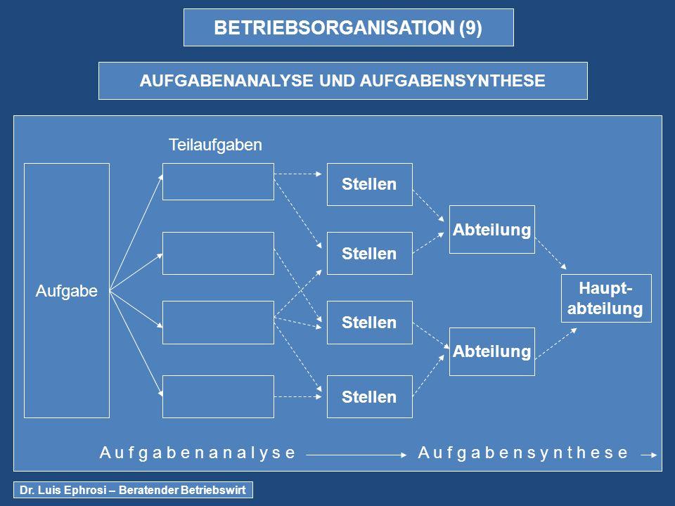 BETRIEBSORGANISATION (9) AUFGABENANALYSE UND AUFGABENSYNTHESE Dr.