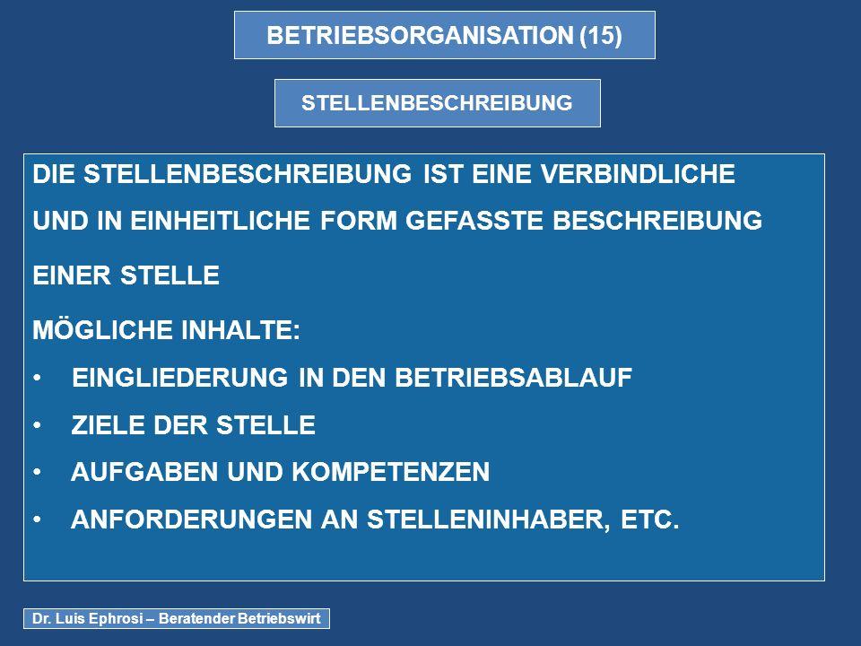 BETRIEBSORGANISATION (15) DIE STELLENBESCHREIBUNG IST EINE VERBINDLICHE UND IN EINHEITLICHE FORM GEFASSTE BESCHREIBUNG EINER STELLE MÖGLICHE INHALTE: EINGLIEDERUNG IN DEN BETRIEBSABLAUF ZIELE DER STELLE AUFGABEN UND KOMPETENZEN ANFORDERUNGEN AN STELLENINHABER, ETC.