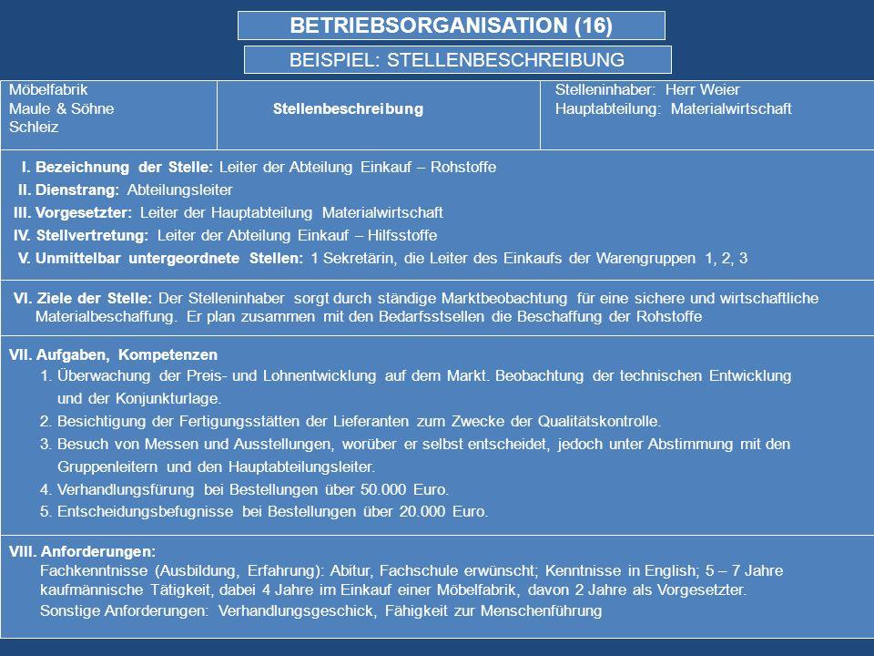 BETRIEBSORGANISATION (16) BEISPIEL: STELLENBESCHREIBUNG Möbelfabrik Stelleninhaber: Herr Weier Maule & Söhne Stellenbeschreibung Hauptabteilung: Materialwirtschaft Schleiz I.